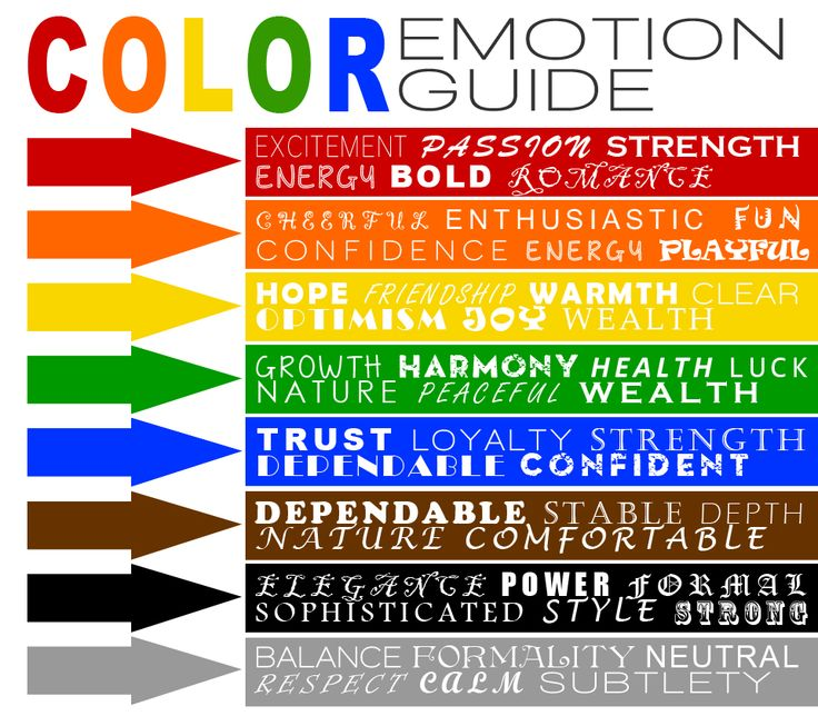 https://thinklivebepositive.wordpress.com/2014/04/04/fiction-and-film-assignment-2/color-emotion-guide/